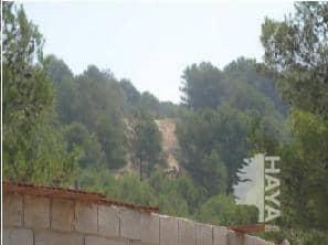 Venta de terrenos en Font d'En Carròs